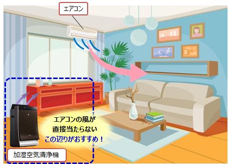空気 清浄 機 置き場 所 空気清浄機は部屋のどこに置いたらいい?最適な置き場所をチェックし...
