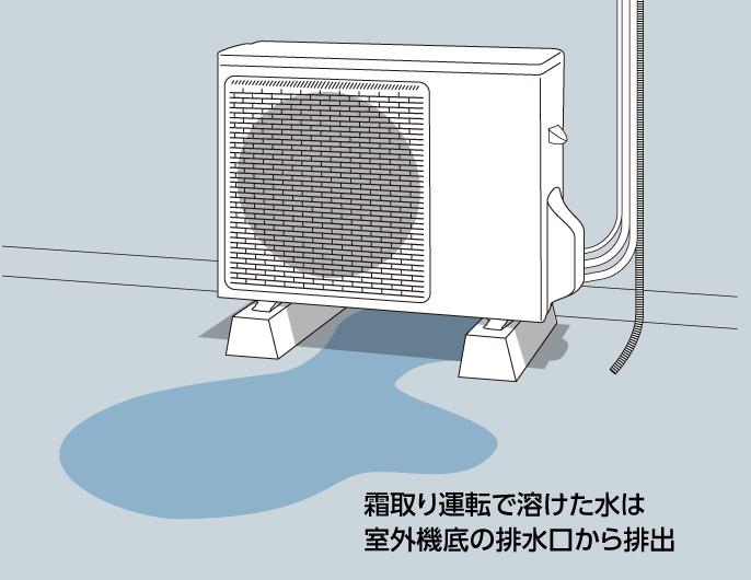 水 機 かけ 室外 エアコン