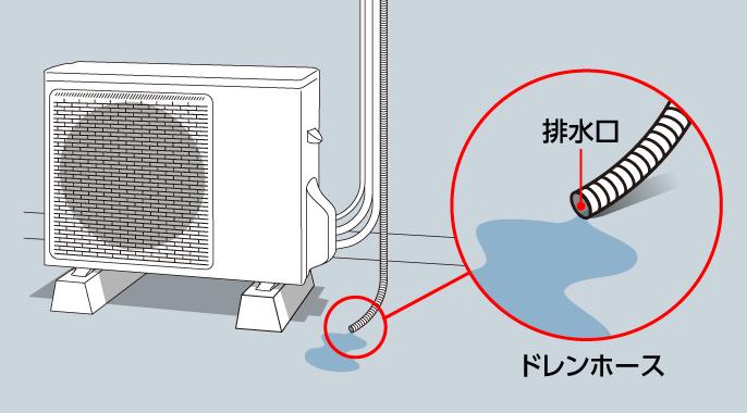 エアコン】冷房・除湿時、室外機から水が出る - エアコン - Panasonic
