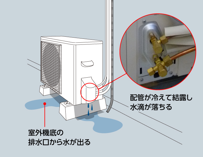 エアコン 冷え ない 富士通