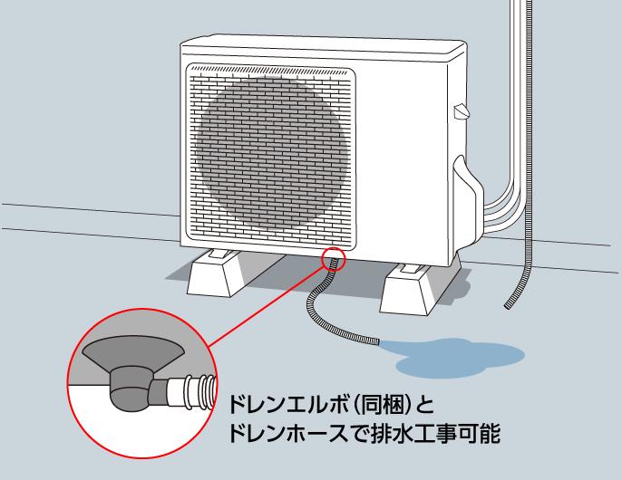 うるさい 機 暖房 室外