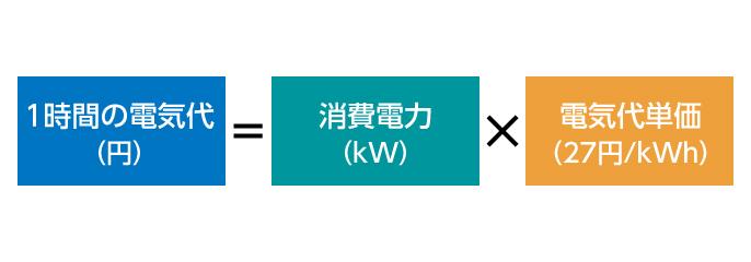 除湿 と 冷房 どっち が 電気 代 安い