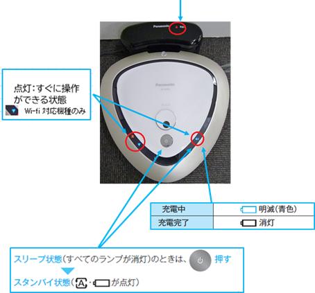 ロボット掃除機 ランプの点灯 点滅表示について 掃除機 Panasonic