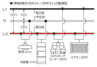 単 相 200v トランスの選定・通販 MISUMI-VONA【ミスミ】