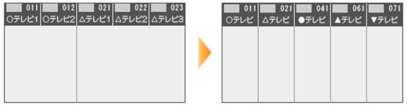 チャンネル 番組 表 ショップ